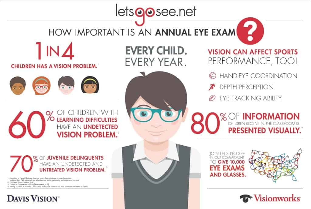 Lets Go See initiative, children eye health. children eye care