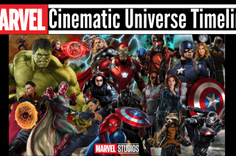 Complete Guide to the MCU Timeline #MarvelMondays