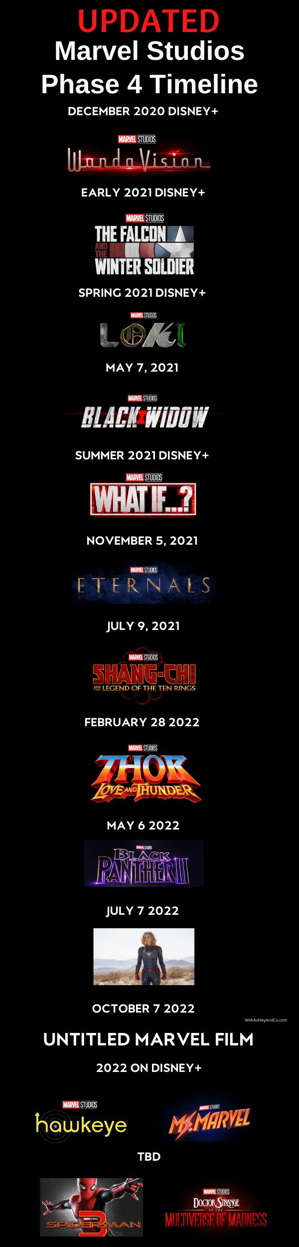 Marvel Phase 4 Update
