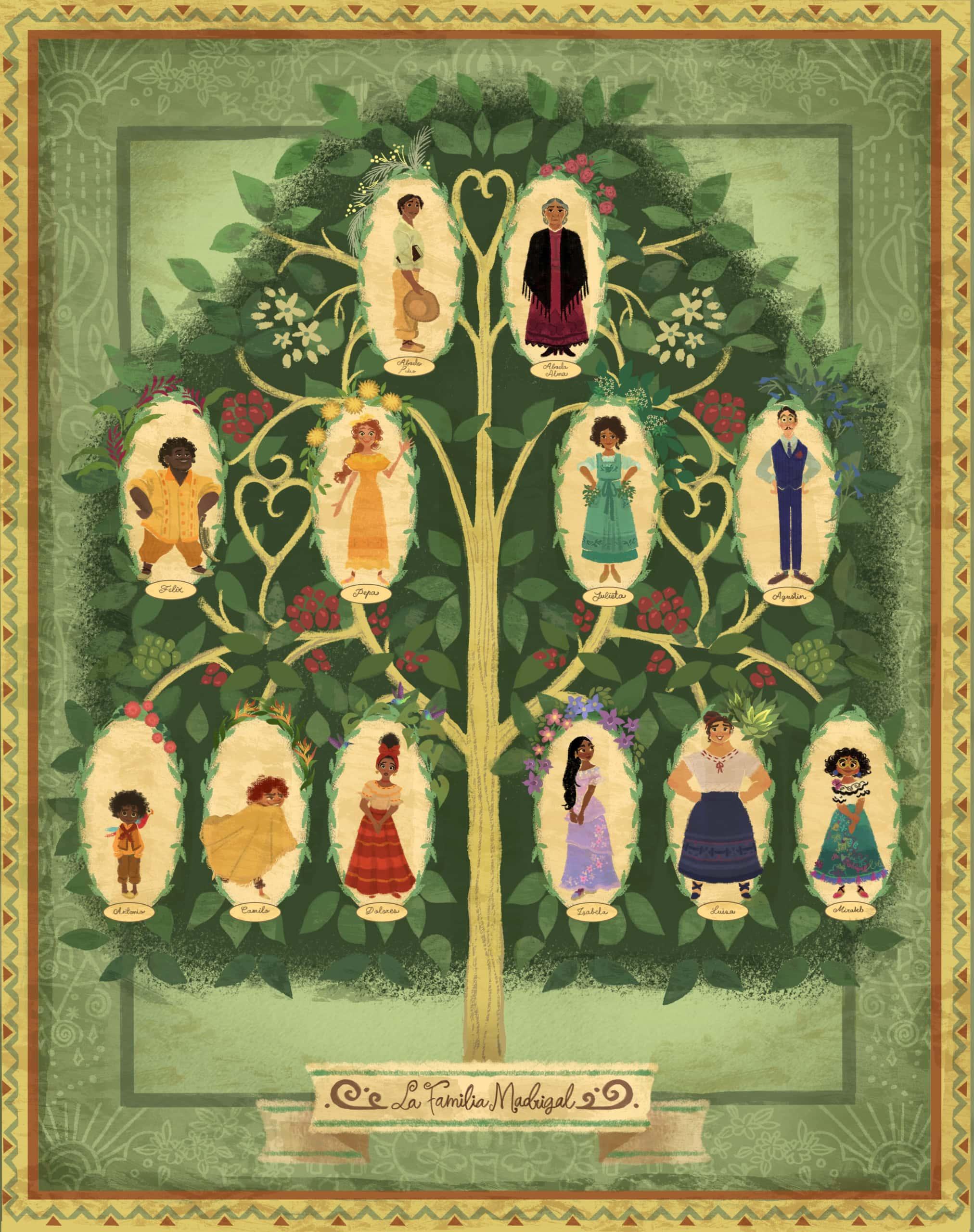 madrigal family tree